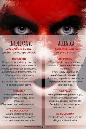 Diferencias entre piel alérgica, intolerante, sensible o reactiva.