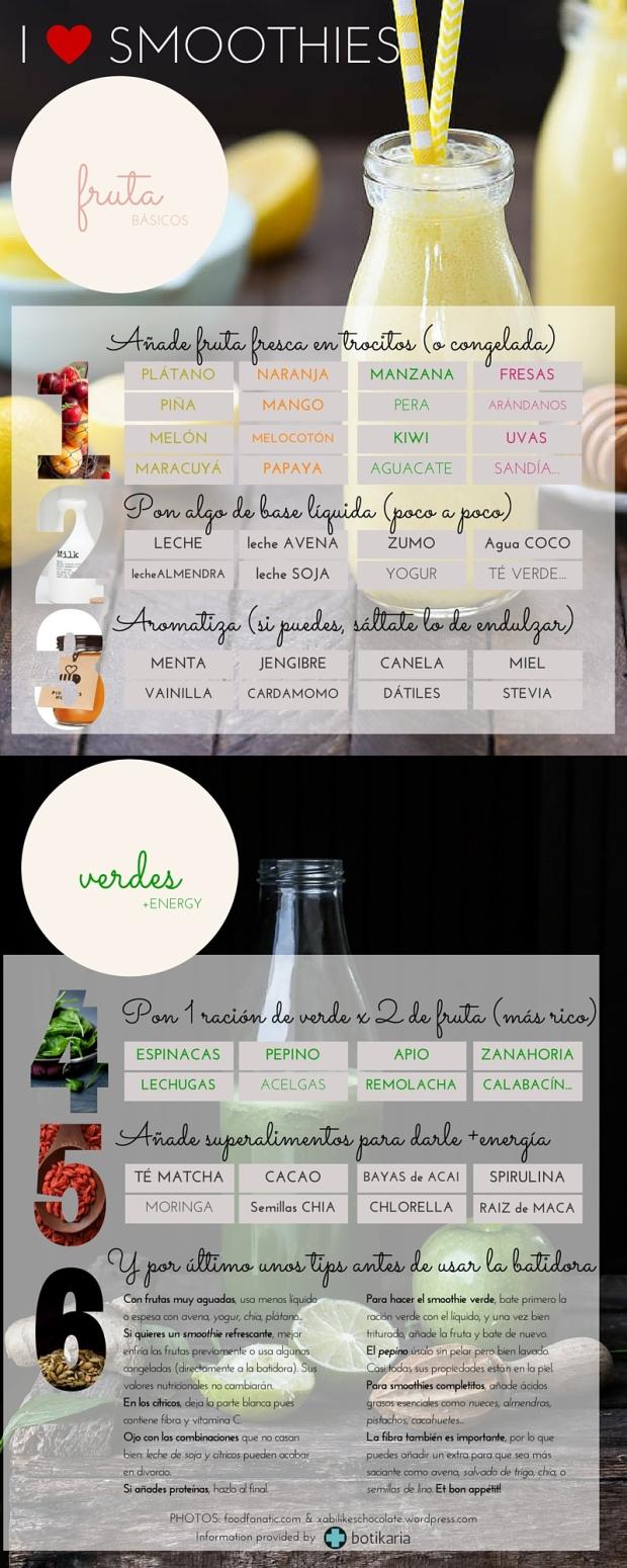Cómo elaborar un smoothie de frutas y verduras