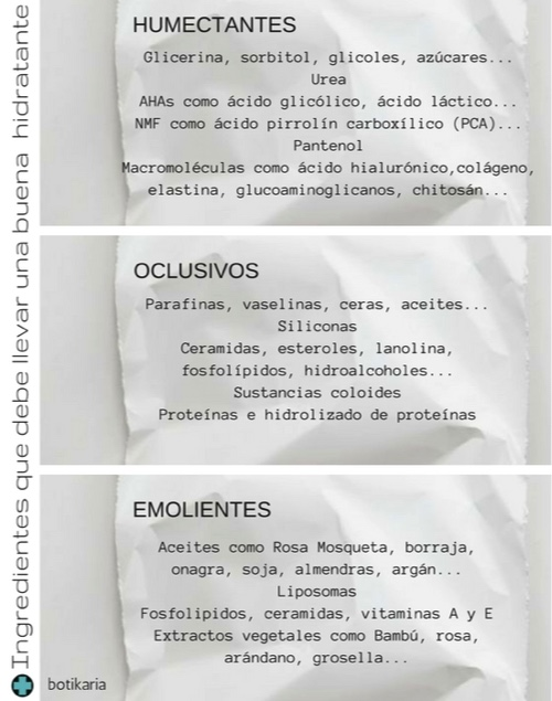 Lista de ingredientes activos de las cremas hidratantes